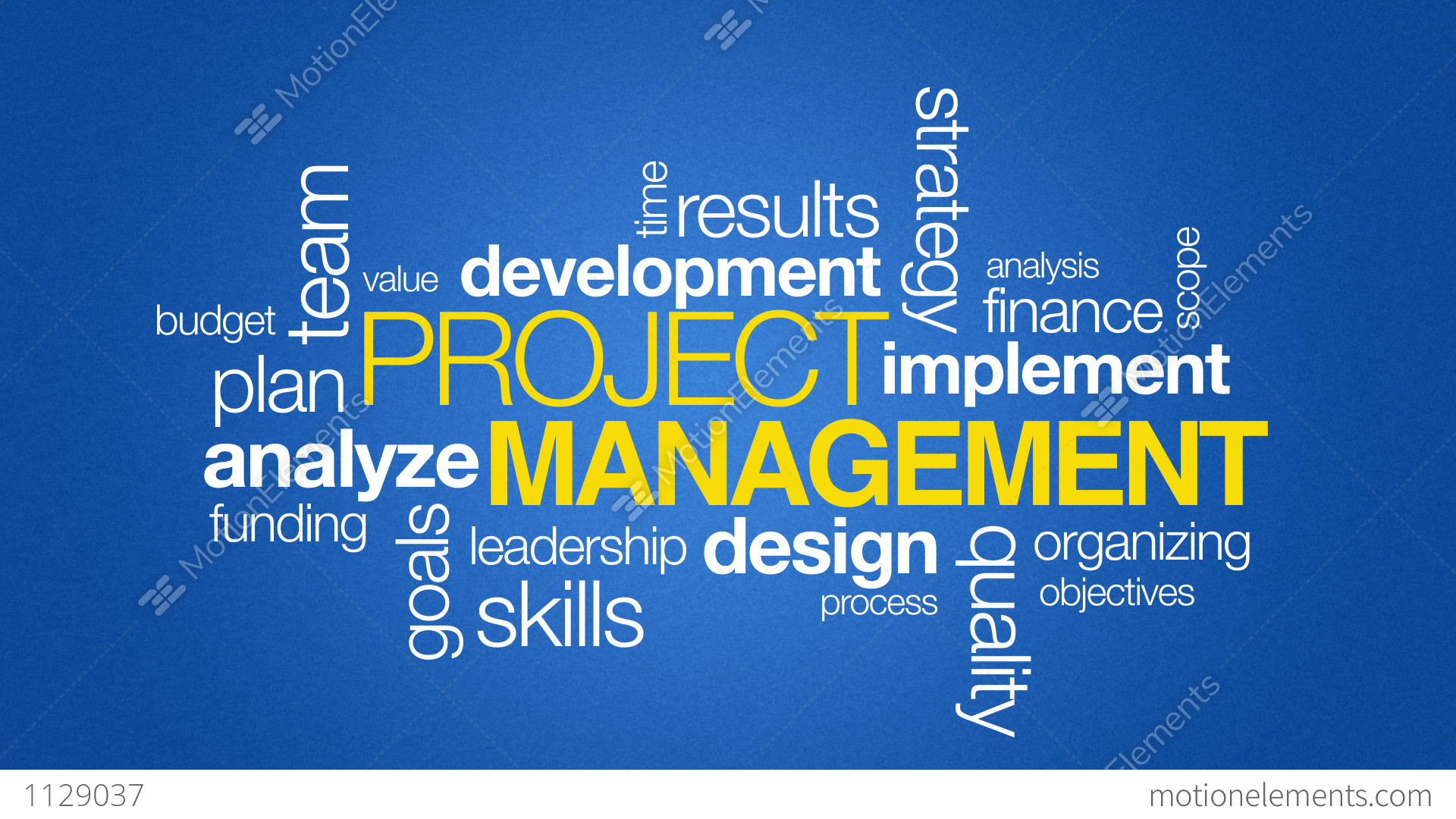 project management in hector gaming company Explores the strategic management process of project management,  152 case study - hector gaming company 151 case study - a day in the life 162 work group.