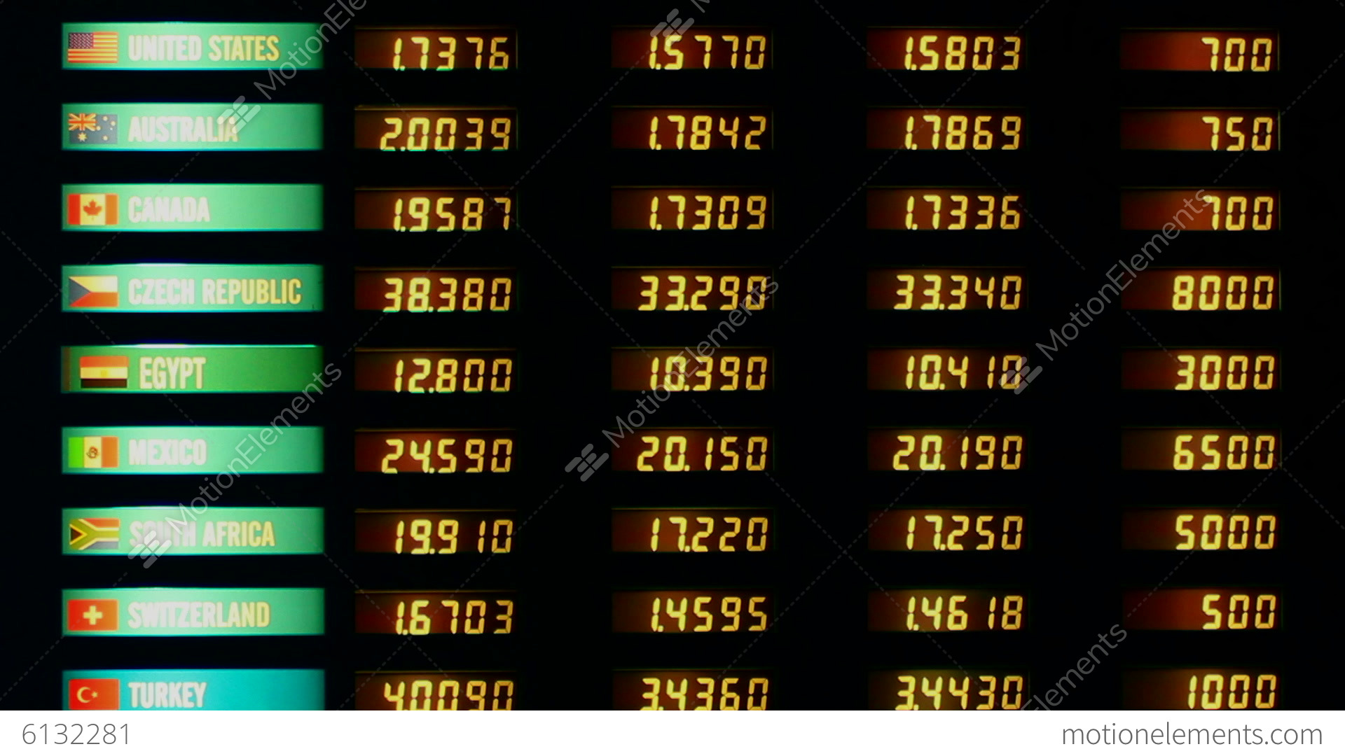 Currency exchange rate table stock video footage 6132281 - Table of currency exchange rates ...