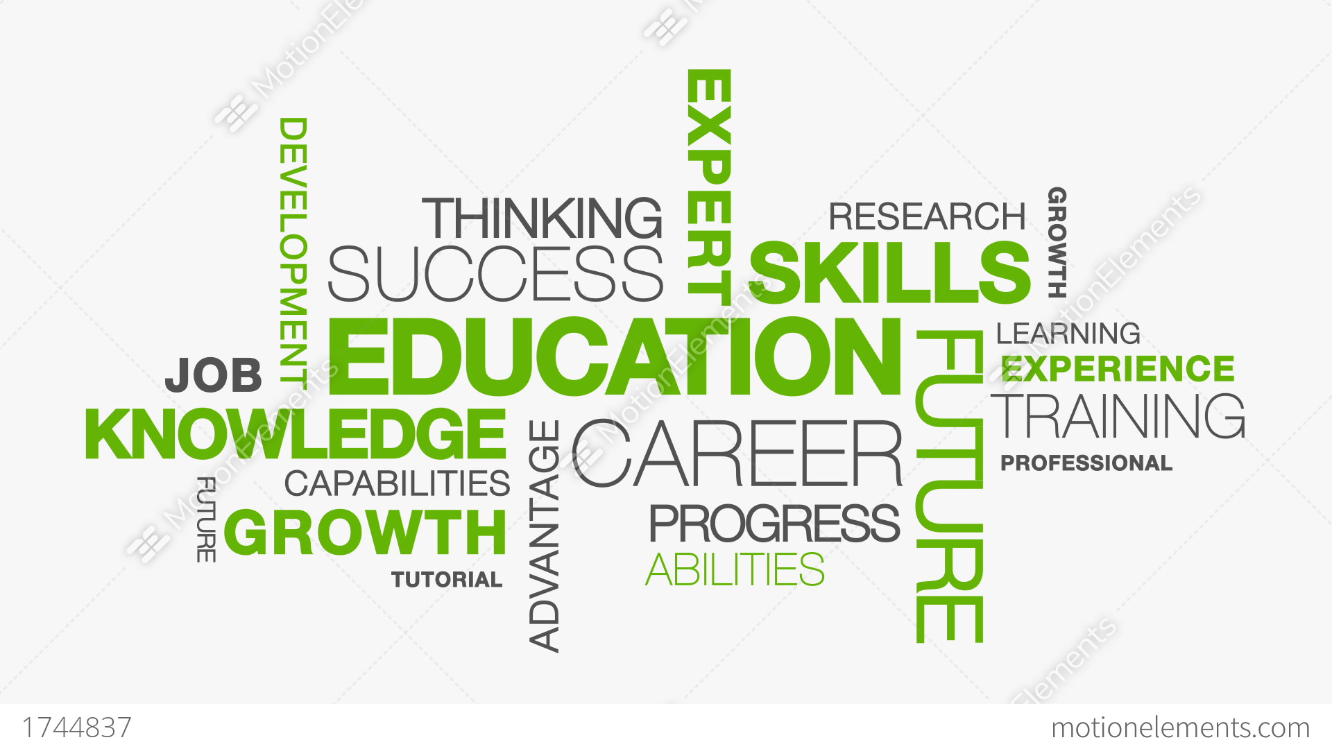 me1744837-education-word-cloud-text-animation-hd-a0289.jpg
