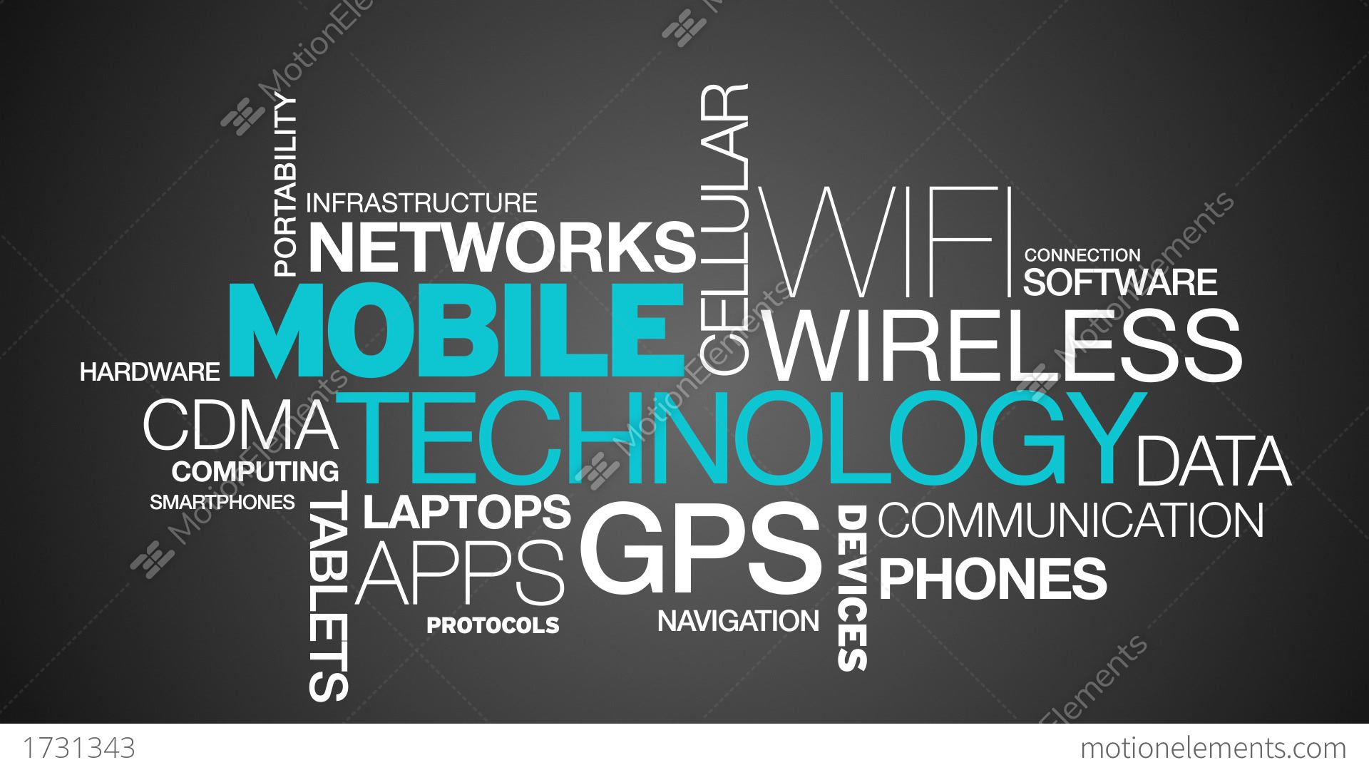 Mobile Technology: Mobile Technology Word Cloud Animation Stock Animation