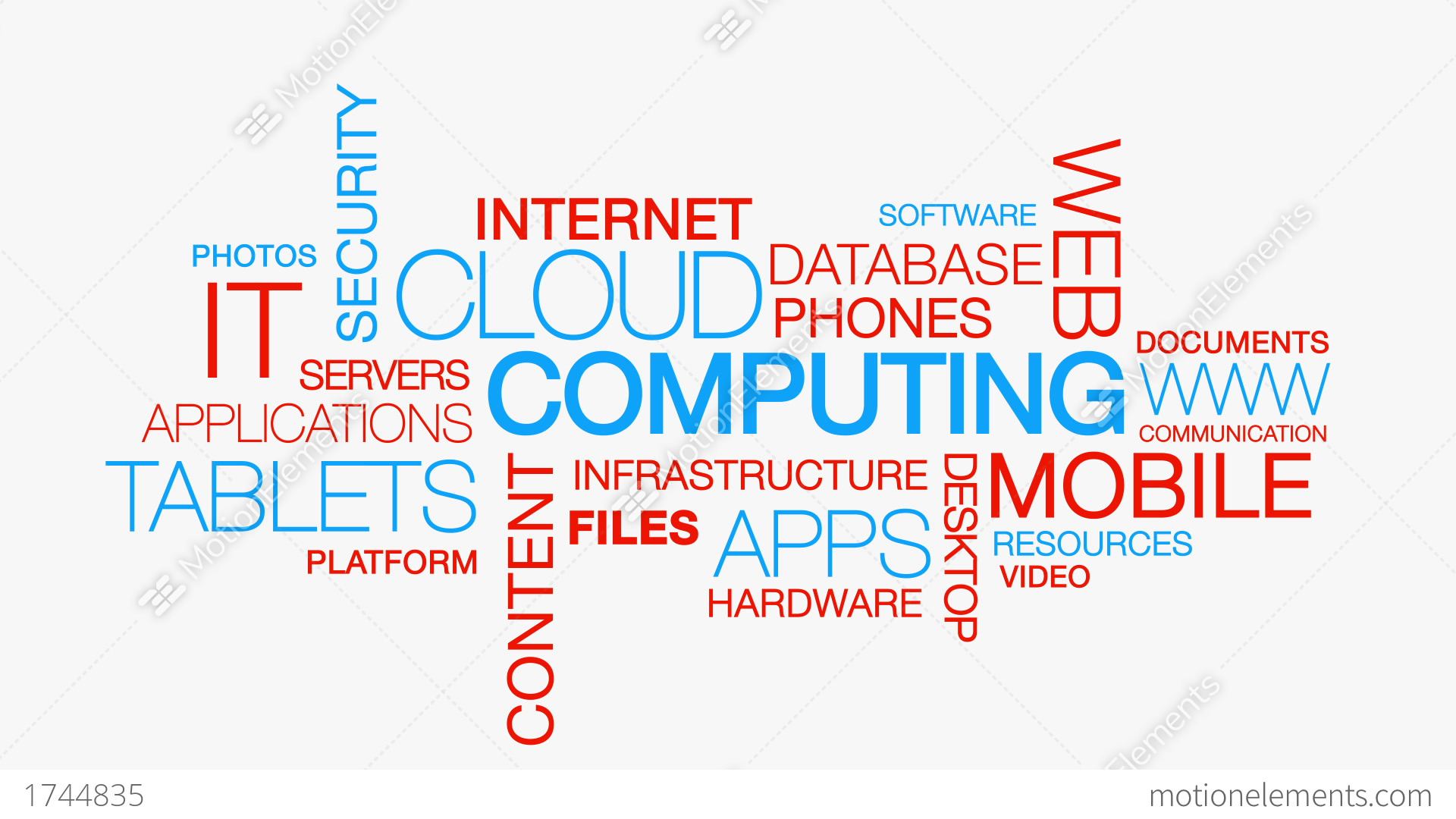 the outline of cloud computing information technology essay Despite the many economic advantages of cloud computing, there are just as  many risks, both at the information technologies (it) and strategic level for any.