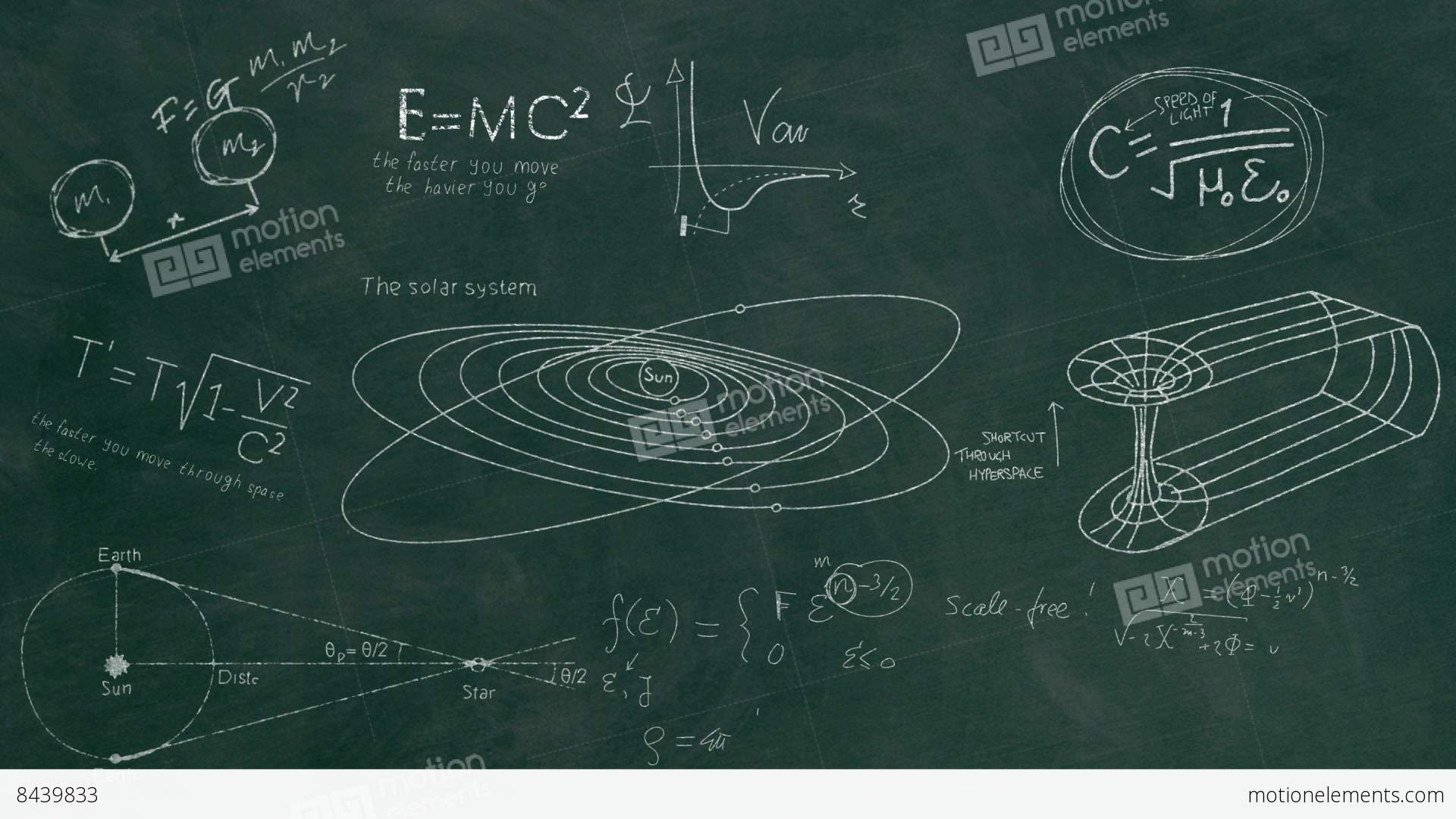 Stock Video 8439833 Science Equations Chalkboard Green