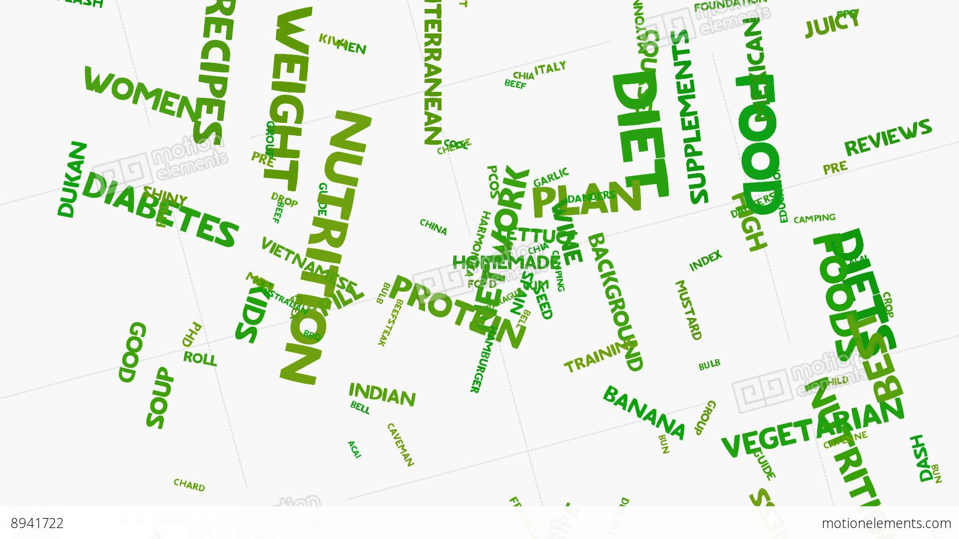 health food nutrition words on white healthy eating wordcloud